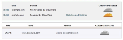 cloudflare-4